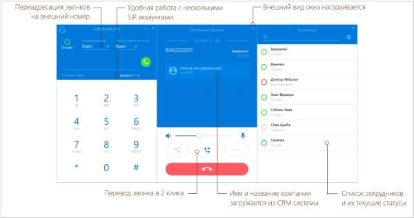 IP-телефония (VOIP) - простыми словами