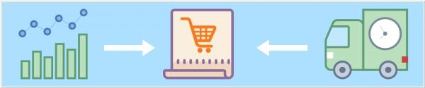 Программа для управления закупками