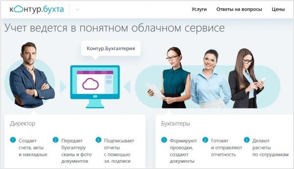 Бухгалтерия онлайн аутсорсинг регистрация ип в налоговой 2019