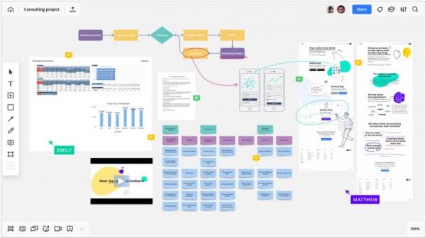Онлайн доски для совместной работы метод скальпинга на форекс