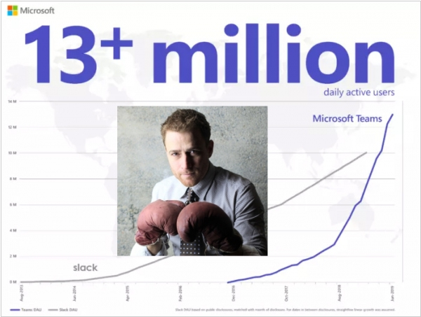 Microsoft запугивает Slack. Но Slack не боится