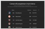 Яндекс.Медиана
