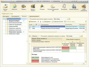 ПитерСофт: Управление процессами