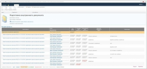 FlowPoint for SharePoint