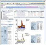IBM WebSphere Portal
